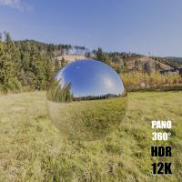 HDR Panorama 360° of Background Nature